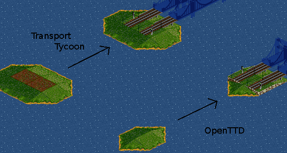 OpenTTD makes bridges easier and cheaper